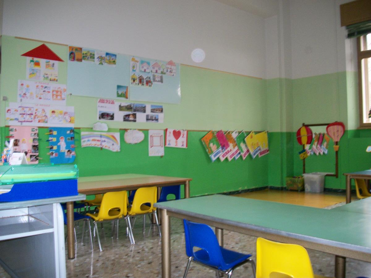 aula mongolfiera